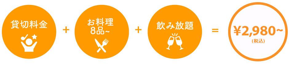 貸切料金+ビュッフェ+飲み放題=3000円